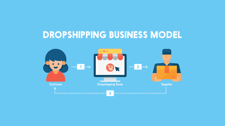 Is Dropshipping Still profitable in 2020?